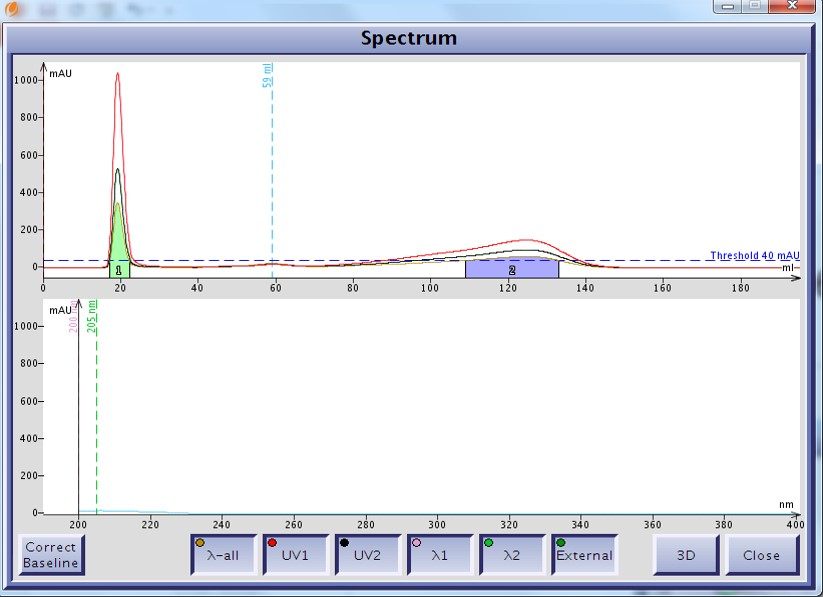 UV spectrum of methyl stearate as displayed using the Isolera system. The fully saturated molecules carbonyl poorly absorbs UV with a maximum wavelength around 205 nm.