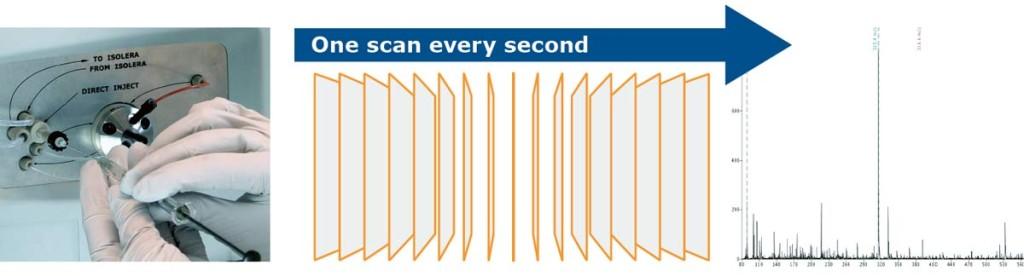 mass-spectrum-scans