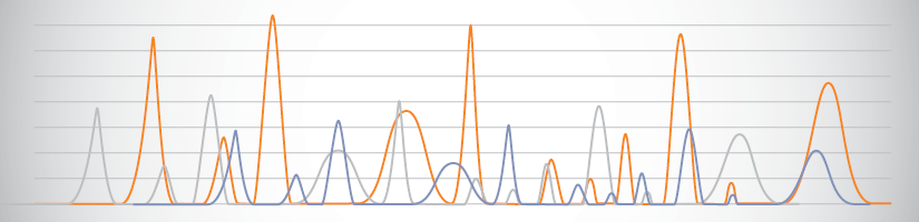 Why do I see more peaks than I expect with flash column chromatography?